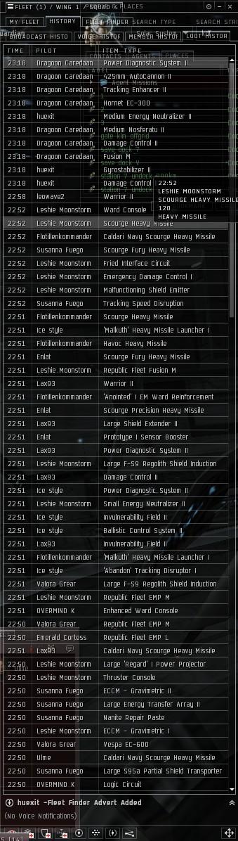 Fleet Loot 20110319 20