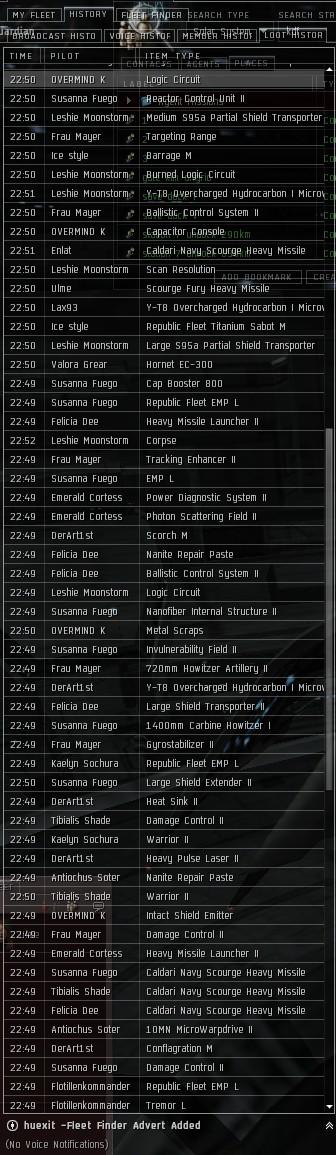 Fleet Loot 20110319 20 II