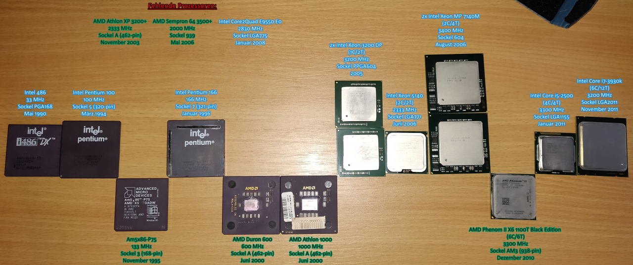 CPU-Timeline.png