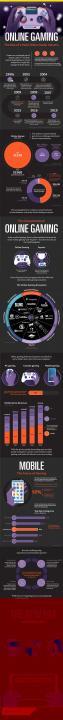 online-gaming-market-infographic-1.jpg